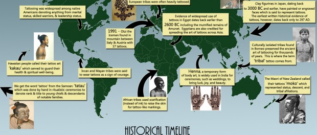 historia-mundial-del-tatuaje